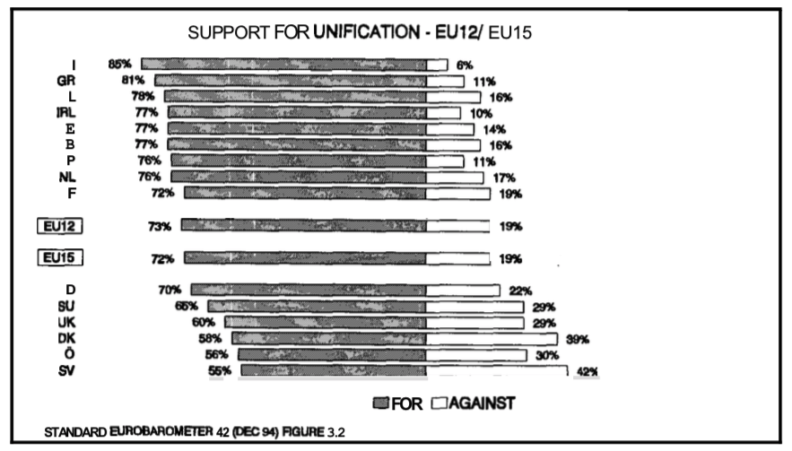 Unification Support 1994.png